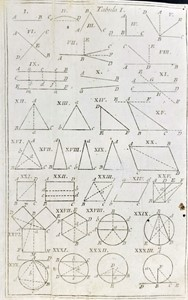 Girolamo Ferrari Fortunato da Brescia - Applied Mathematics. FORTUNATO DA BRESCIA. Elementa Matheseos ad Mechanicam Philosophiam in privatis Scholis tradendam, et comparandam accomodata.